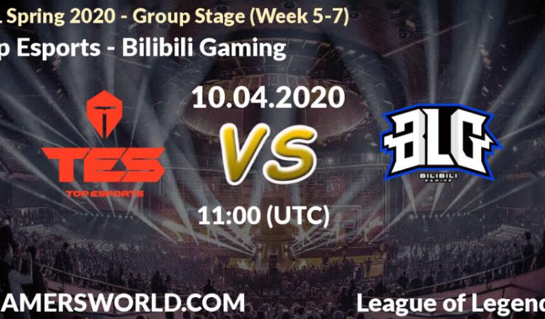 Pronóstico eSports LOL:LPL TOP Esports vs Bilibili Gaming