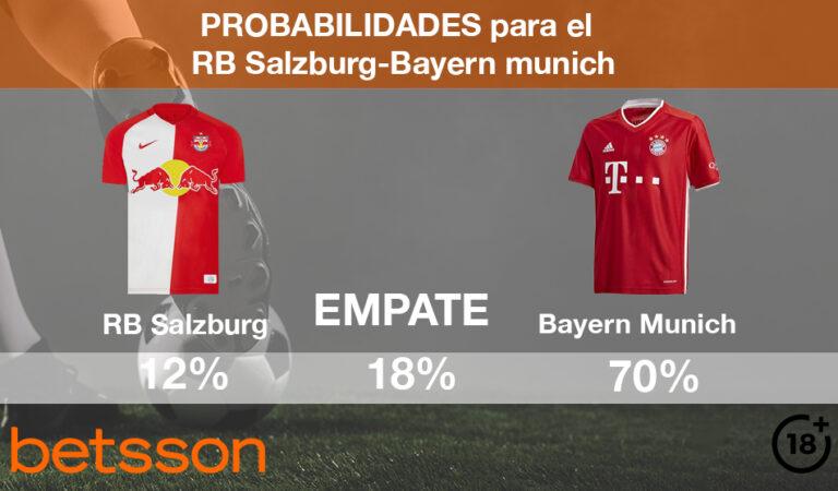 Salzburgo  vs Bayern  Pronóstico, Previa y Cuotas