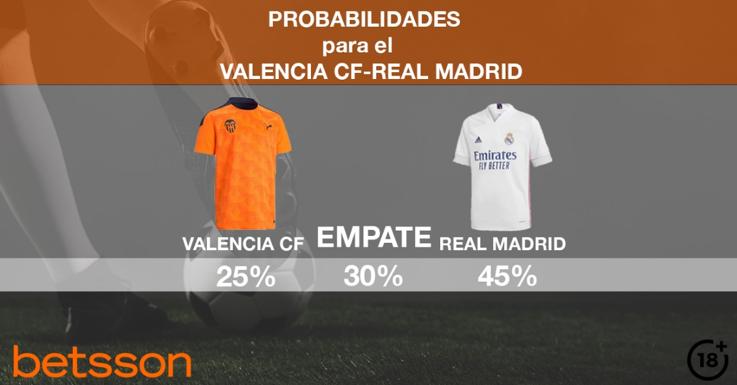 valencia-real madrid-apostar-en-vivo