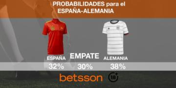 casas-de-apuestas-deportivas-españa-alemania-apostar