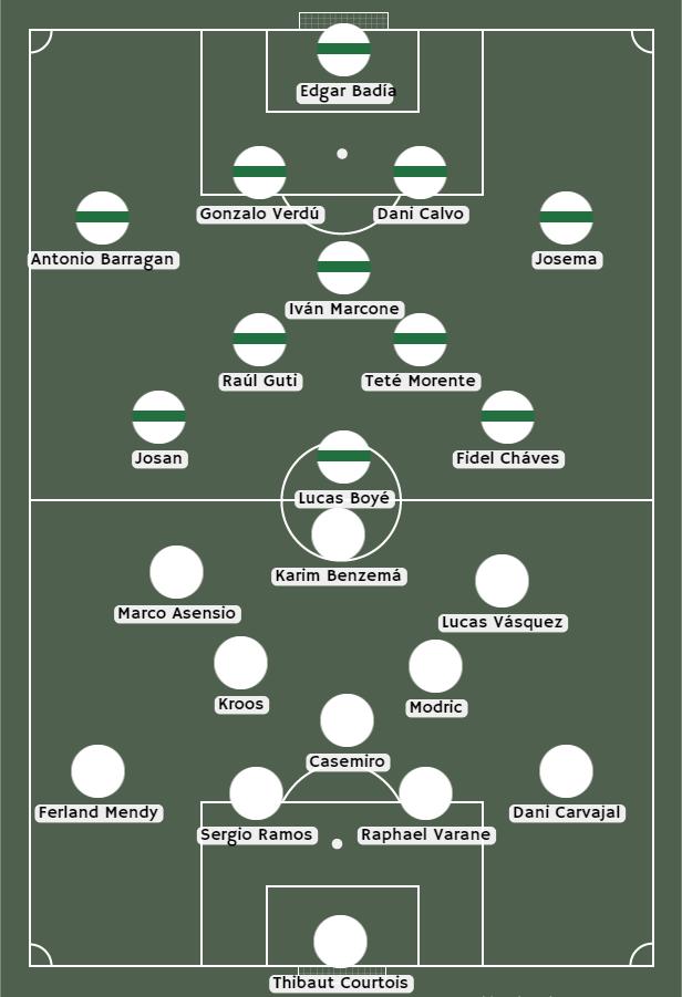 Alineación Elche vs Real Madrid